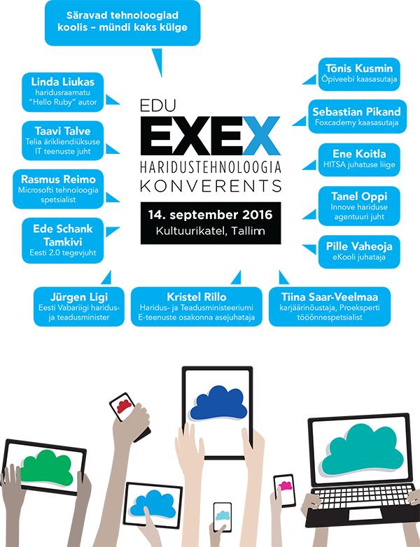 EDU EXEX raamat